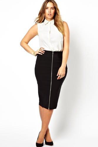 Plus Size Models Skinnier - Body Image, Media