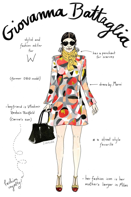 Giovanna Battaglia — stylist and fashion editor